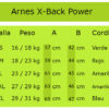 Tabla X-Back Power