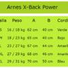 Tabla-X-Back-Power